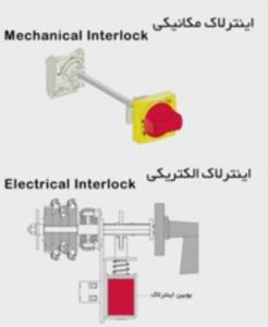interlock_bankmaghale.ir